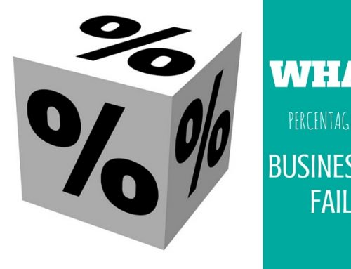 What Percentage of Businesses Fail – The Real Number