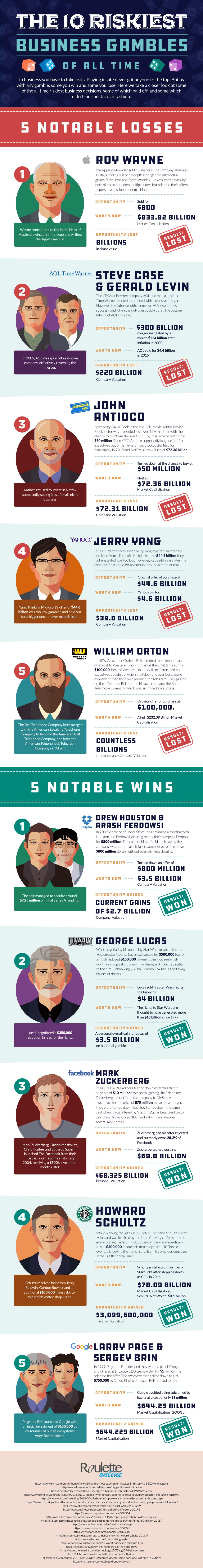risky business gambles